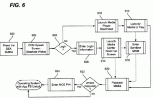 Microsoft Direct Experience Platform Patent