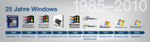 Logos älterer Windows-Versionen