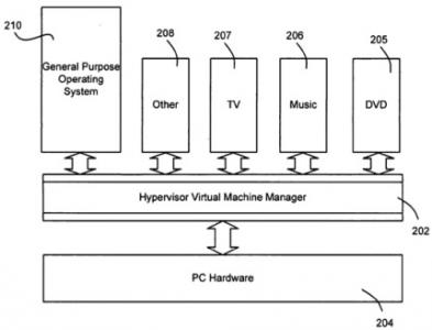 Microsoft-Patent einer Virtualisierungstechnik